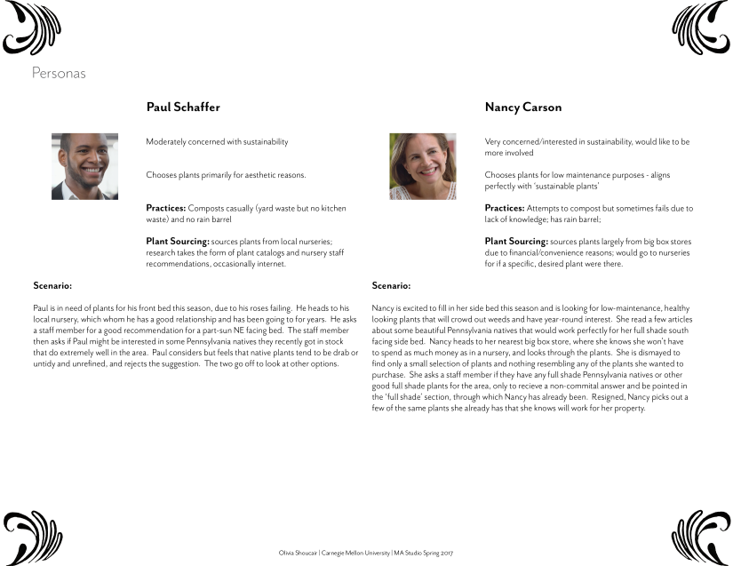 Languorous Landscaper Process Documentation Personas