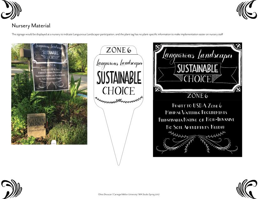 Languorous Landscaper Process Documentation Personas4